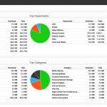 Real Time Live Dashboards - Bandwidth Dashboard